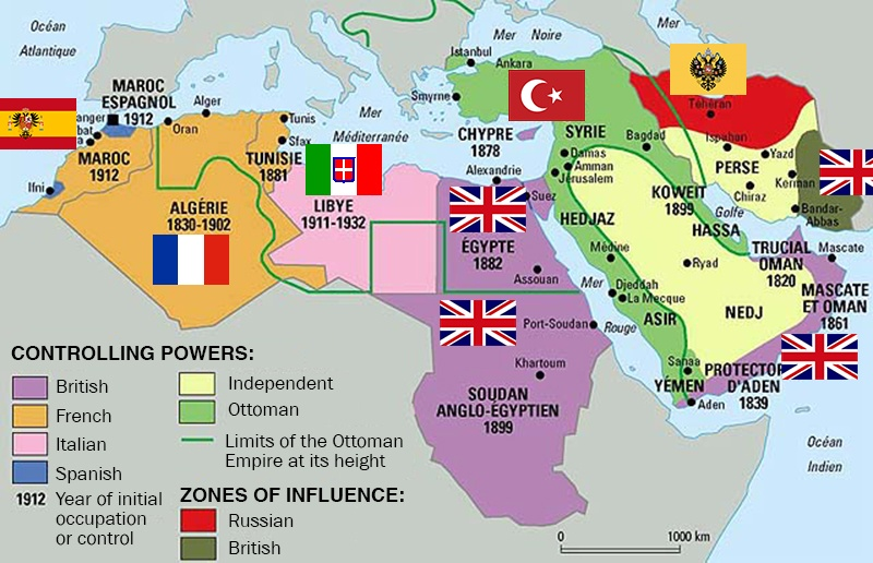 World War I and its impact on the current Middle East conflicts